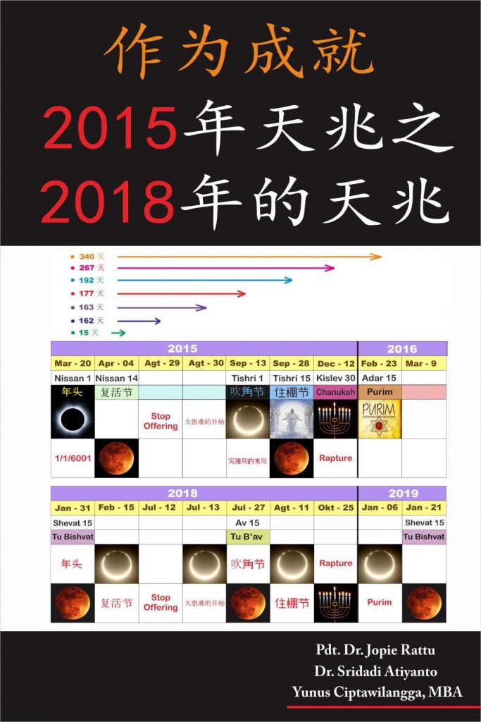 2018-sky-signs-cover-cn